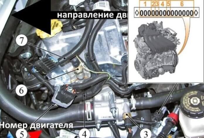 Номер двигателя на блоке цилиндров Весты